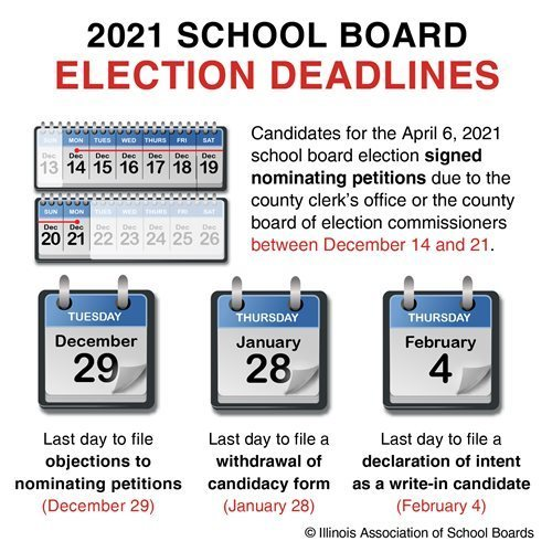 Updated Info on April 6 School Board Elections